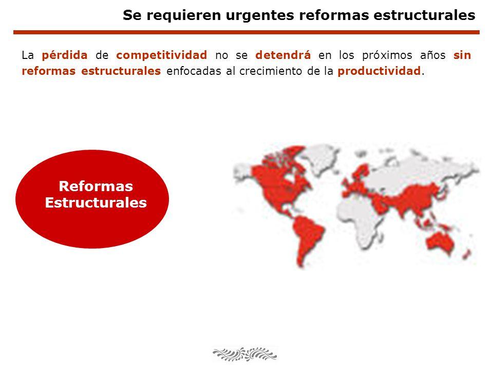 Se requieren urgentes reformas estructurales La pérdida de competitividad no se detendrá en los próximos años sin reformas estructurales enfocadas al