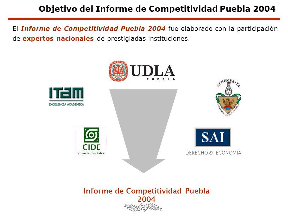 Informe de Competitividad Puebla 2004 Objetivo del Informe de Competitividad Puebla 2004 DERECHO & ECONOMIA El Informe de Competitividad Puebla 2004 f
