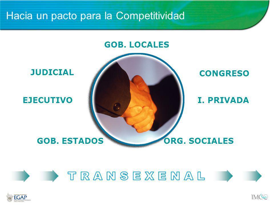 JUDICIAL EJECUTIVO GOB. ESTADOSORG. SOCIALES I. PRIVADA GOB.