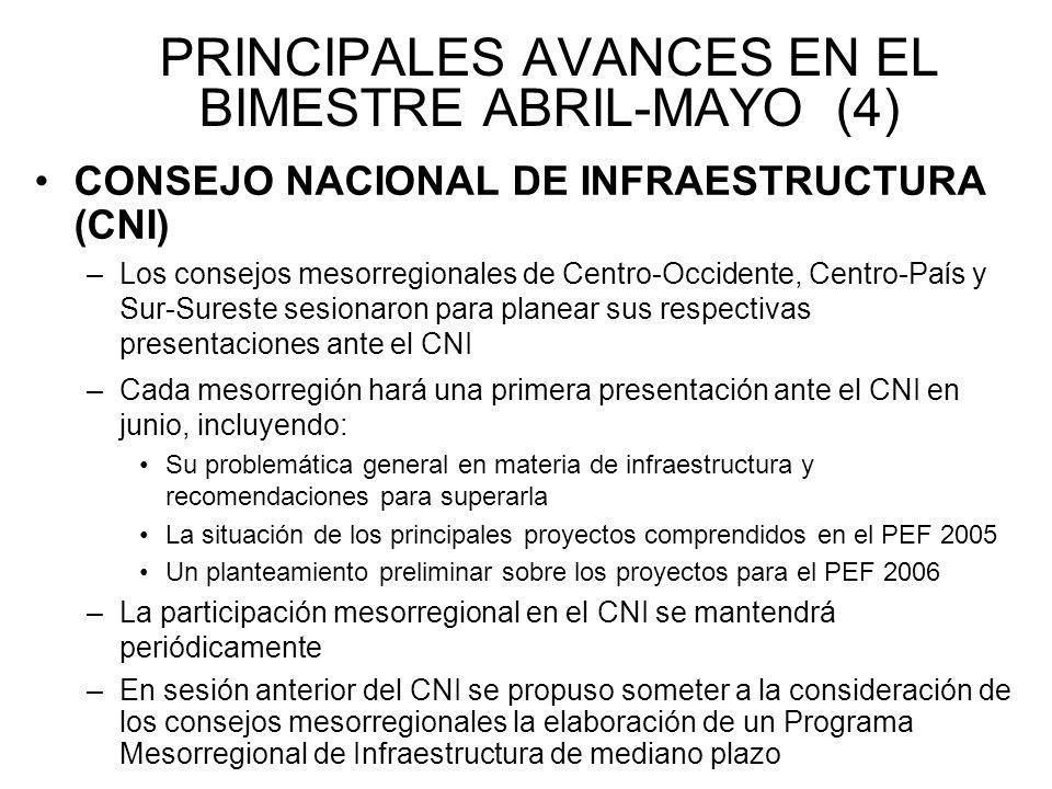 PRINCIPALES AVANCES EN EL BIMESTRE ABRIL-MAYO (4) CONSEJO NACIONAL DE INFRAESTRUCTURA (CNI) –Los consejos mesorregionales de Centro-Occidente, Centro-País y Sur-Sureste sesionaron para planear sus respectivas presentaciones ante el CNI –Cada mesorregión hará una primera presentación ante el CNI en junio, incluyendo: Su problemática general en materia de infraestructura y recomendaciones para superarla La situación de los principales proyectos comprendidos en el PEF 2005 Un planteamiento preliminar sobre los proyectos para el PEF 2006 –La participación mesorregional en el CNI se mantendrá periódicamente –En sesión anterior del CNI se propuso someter a la consideración de los consejos mesorregionales la elaboración de un Programa Mesorregional de Infraestructura de mediano plazo