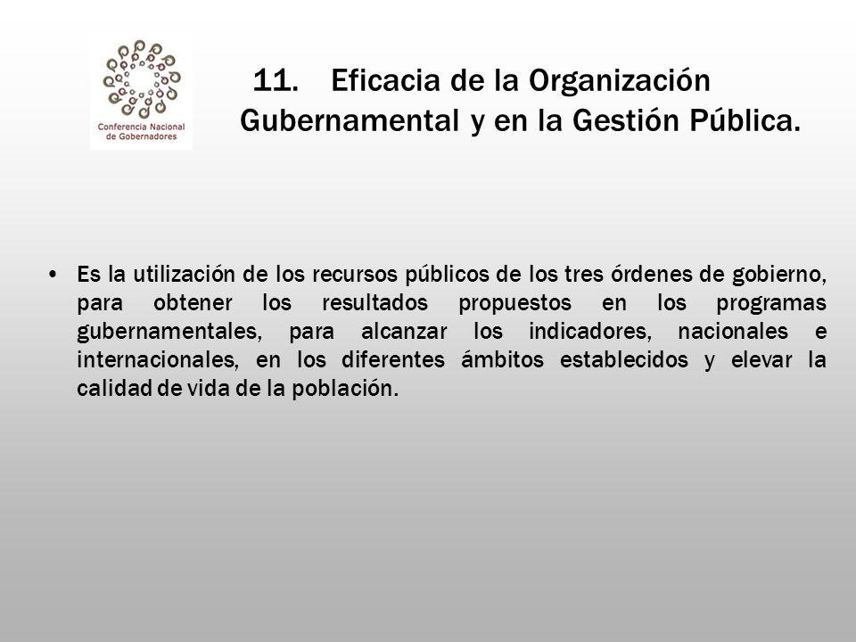 11.Eficacia de la Organización Gubernamental y en la Gestión Pública.