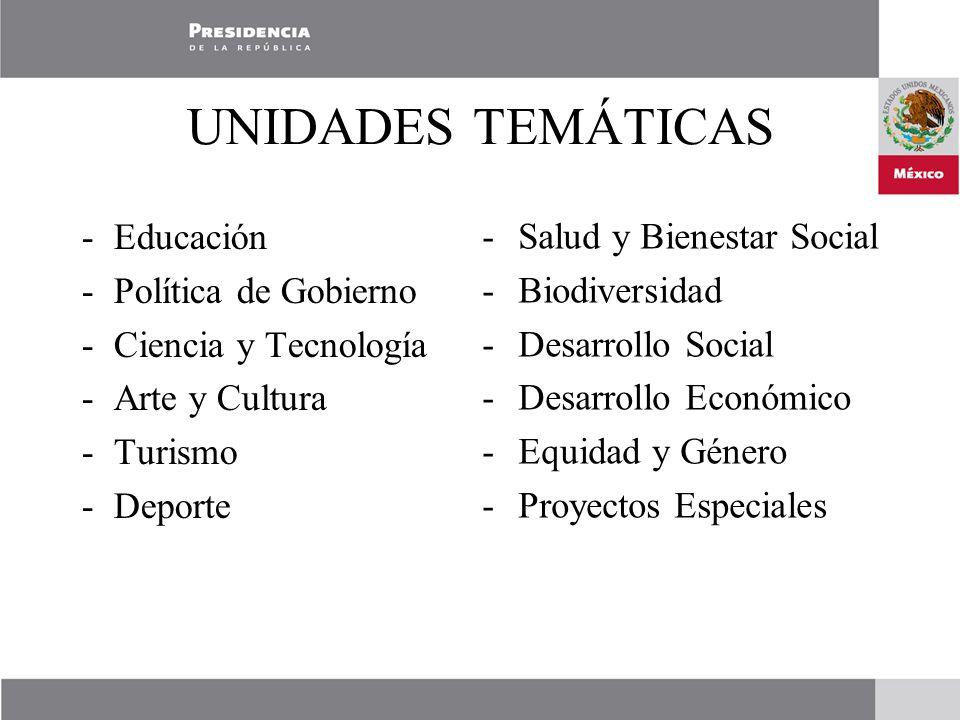 UNIDADES TEMÁTICAS - Educación - Política de Gobierno - Ciencia y Tecnología - Arte y Cultura - Turismo - Deporte -Salud y Bienestar Social -Biodiversidad -Desarrollo Social -Desarrollo Económico -Equidad y Género -Proyectos Especiales