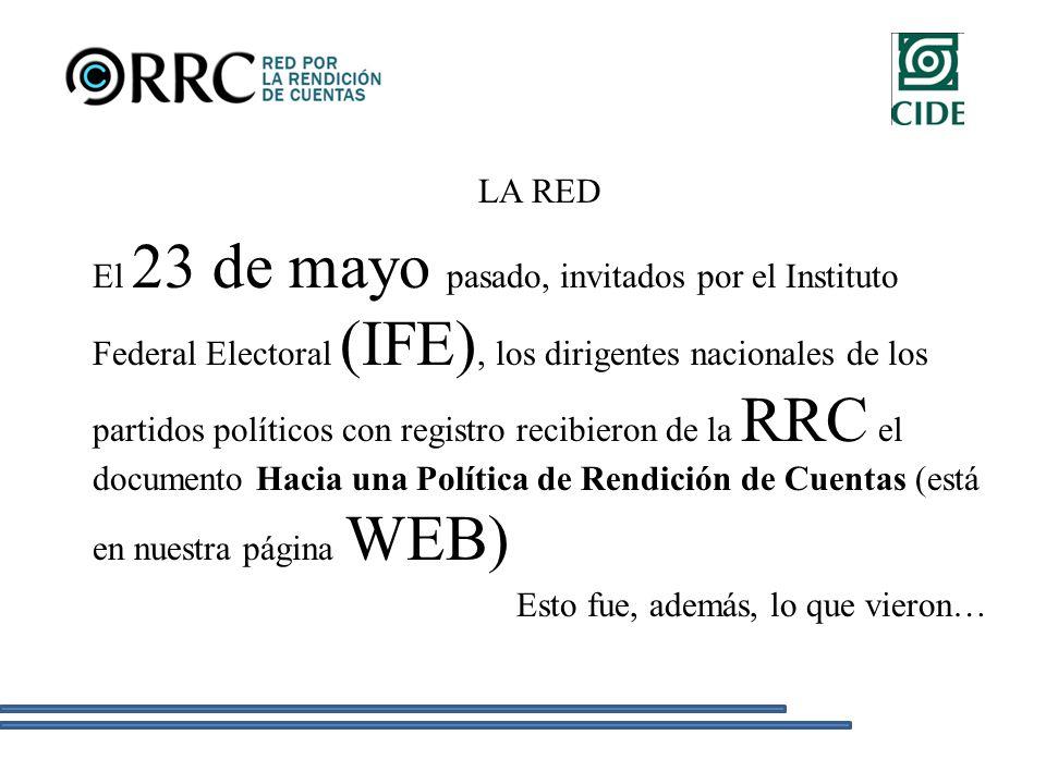 LA RED El 23 de mayo pasado, invitados por el Instituto Federal Electoral (IFE), los dirigentes nacionales de los partidos políticos con registro recibieron de la RRC el documento Hacia una Política de Rendición de Cuentas (está en nuestra página WEB) Esto fue, además, lo que vieron…