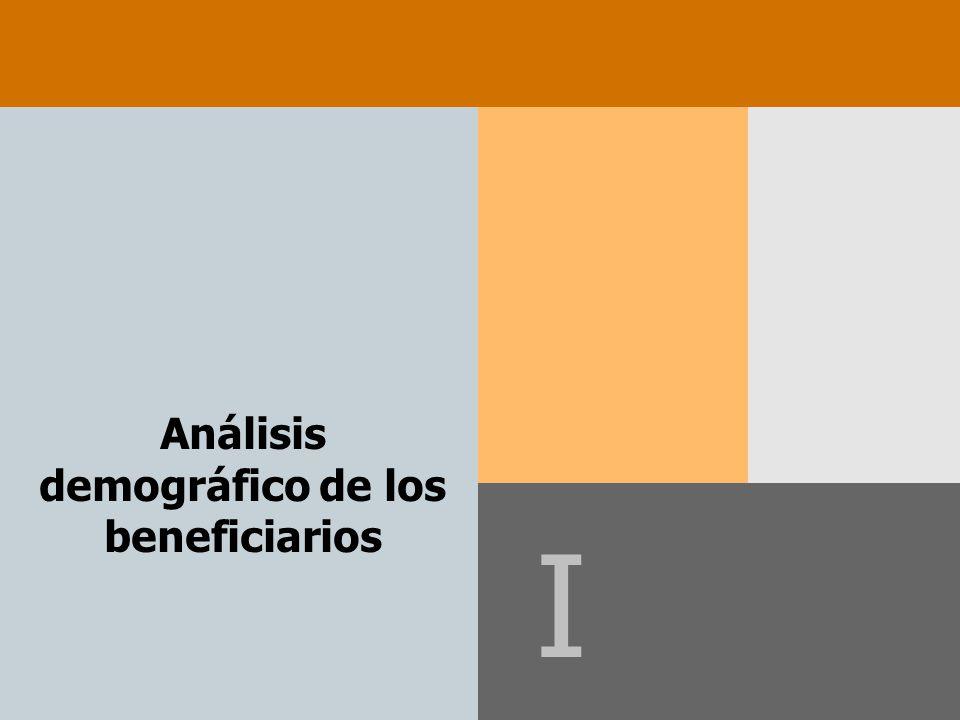Análisis demográfico de los beneficiarios I