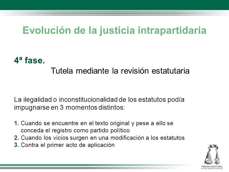 Evolución de la justicia intrapartidaria 5ª fase.
