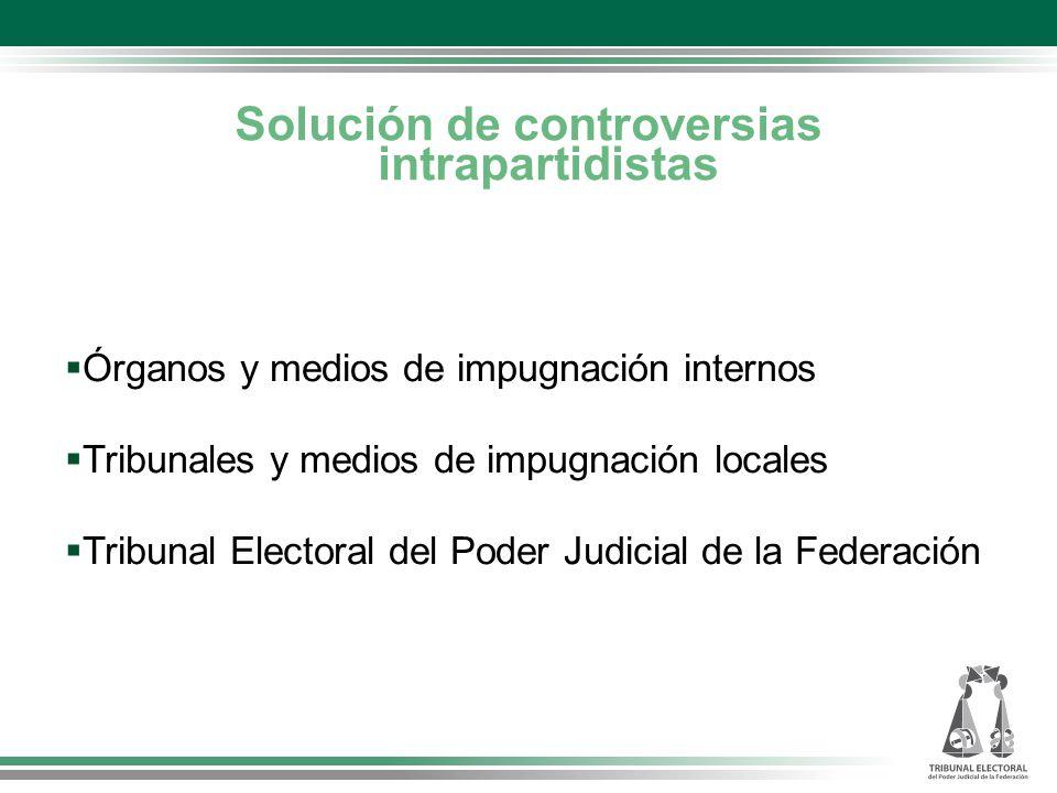 Solución de controversias intrapartidistas Órganos y medios de impugnación internos Tribunales y medios de impugnación locales Tribunal Electoral del Poder Judicial de la Federación