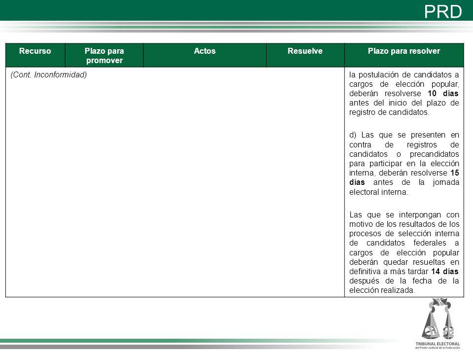 RecursoPlazo para promover ActosResuelvePlazo para resolver (Cont.