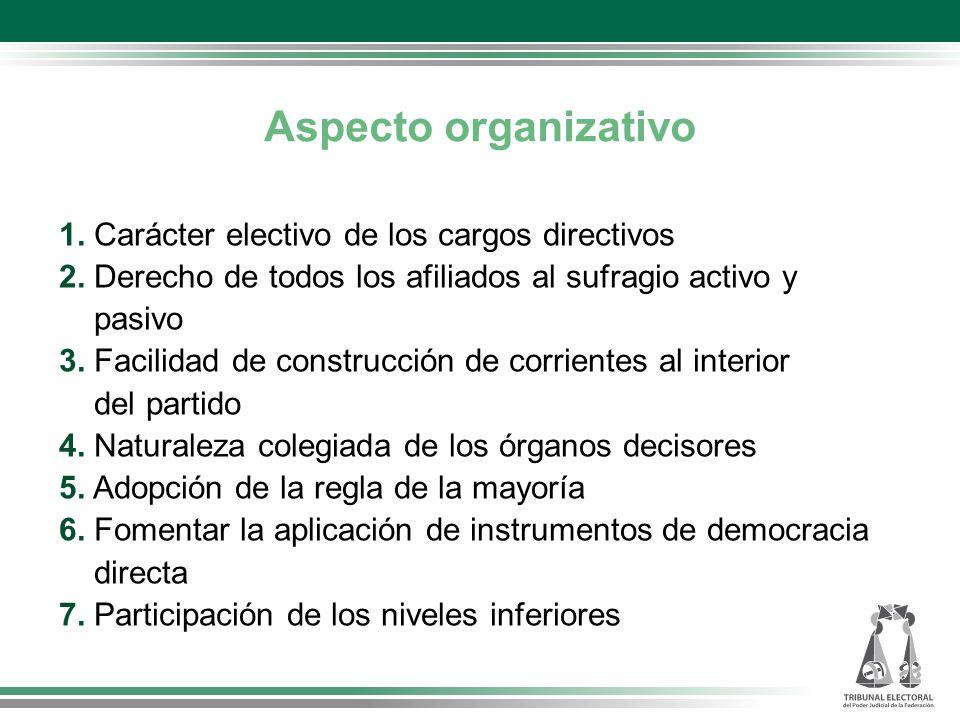 Aspecto organizativo 1.Carácter electivo de los cargos directivos 2.