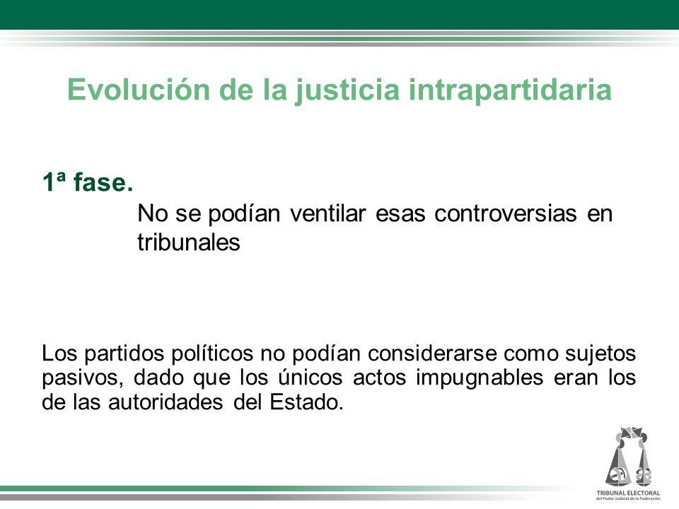 Evolución de la justicia intrapartidaria 1ª fase.
