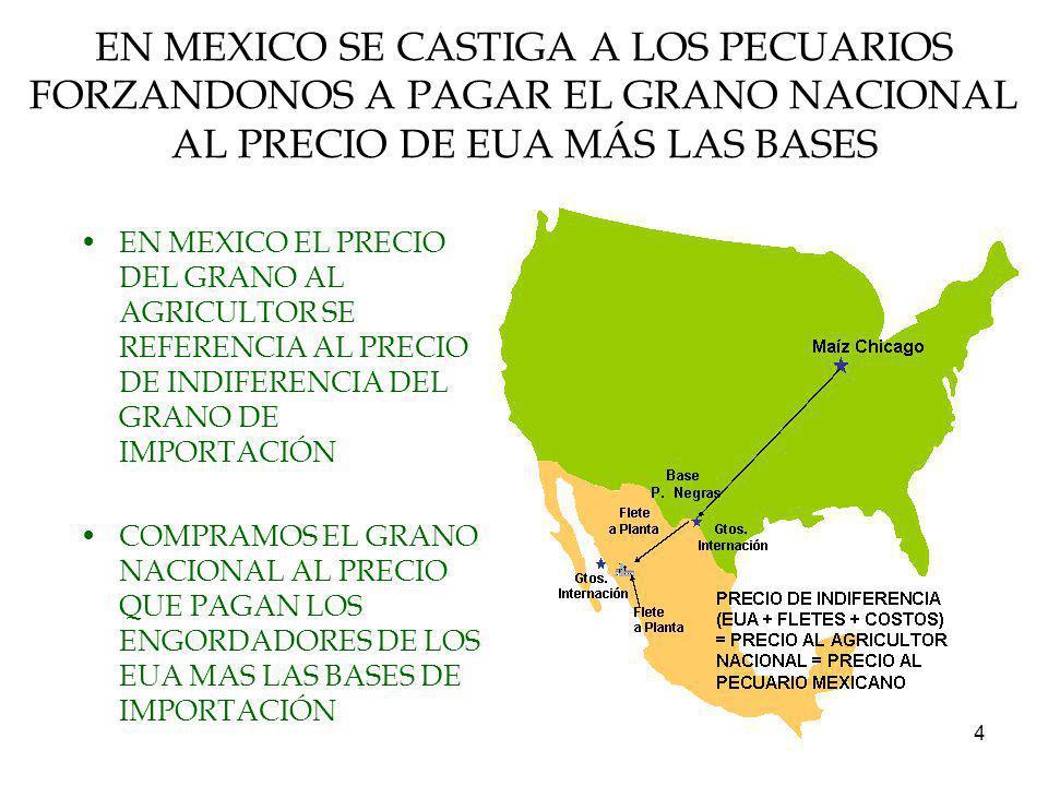 4 EN MEXICO SE CASTIGA A LOS PECUARIOS FORZANDONOS A PAGAR EL GRANO NACIONAL AL PRECIO DE EUA MÁS LAS BASES EN MEXICO EL PRECIO DEL GRANO AL AGRICULTO