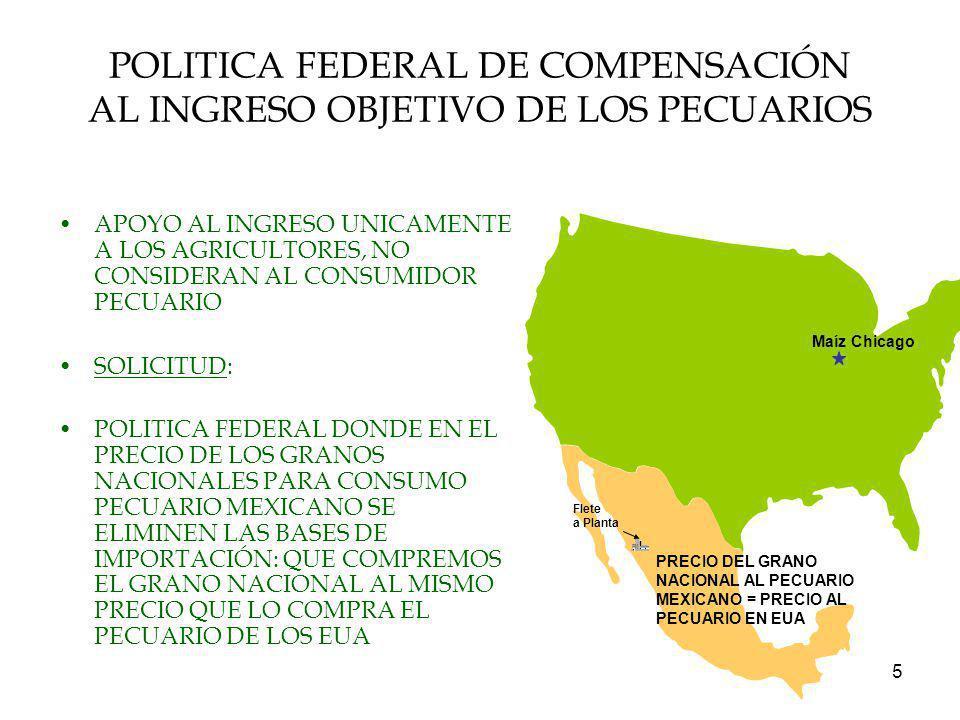5 POLITICA FEDERAL DE COMPENSACIÓN AL INGRESO OBJETIVO DE LOS PECUARIOS APOYO AL INGRESO UNICAMENTE A LOS AGRICULTORES, NO CONSIDERAN AL CONSUMIDOR PE