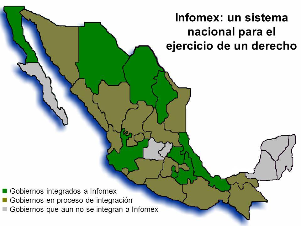 Gobiernos integrados a Infomex Gobiernos en proceso de integración Gobiernos que aun no se integran a Infomex Infomex: un sistema nacional para el eje
