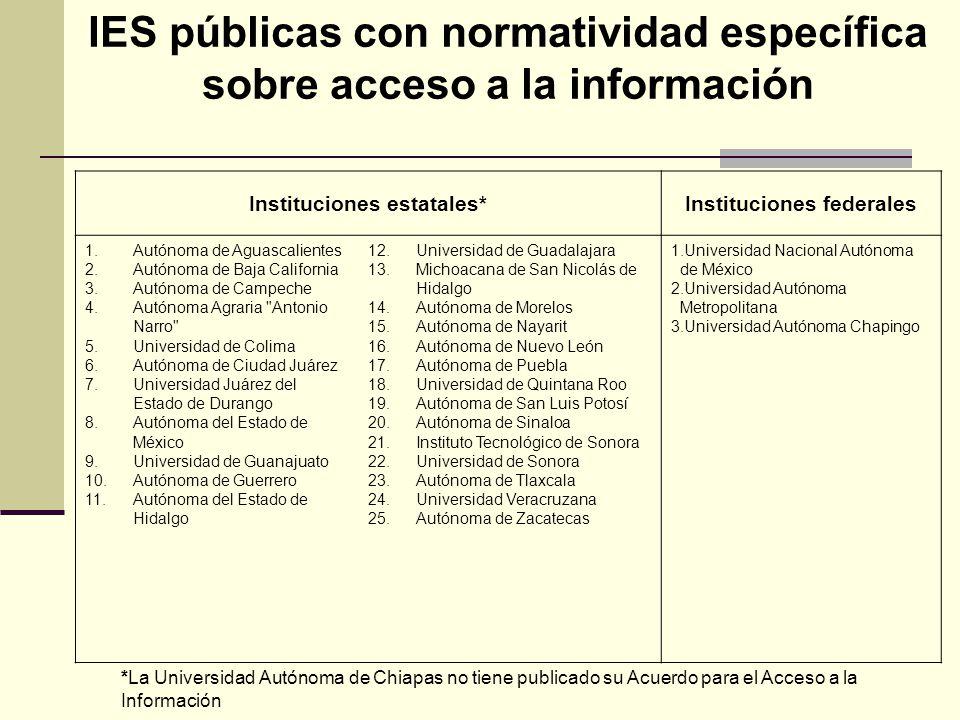 Instituciones estatales*Instituciones federales 1.Autónoma de Aguascalientes 2.Autónoma de Baja California 3.Autónoma de Campeche 4.Autónoma Agraria