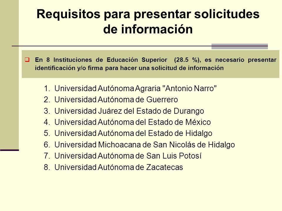 Requisitos para presentar solicitudes de información En 8 Instituciones de Educación Superior (28.5 %), es necesario presentar identificación y/o firm