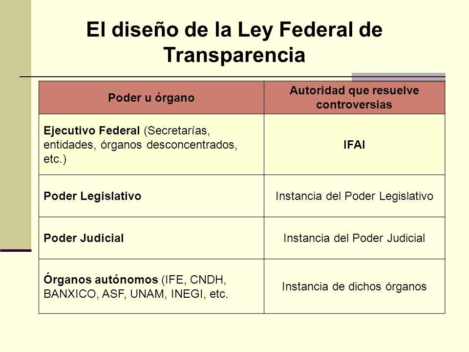 El diseño de la Ley Federal de Transparencia Poder u órgano Autoridad que resuelve controversias Ejecutivo Federal (Secretarías, entidades, órganos de