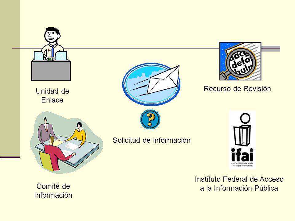 Los procedimientos de la Ley Procedimiento Plazo (días hábiles) Instancia responsable Solicitud de Acceso a la Información 20 * Dependencia o entidad de la APF Solicitud de Acceso a Datos Personales 10 Dependencia o entidad de la APF Solicitud de Corrección de Datos Personales 30 Dependencia o entidad de la APF Recurso de Revisión50*IFAI * Estos plazos pueden prorrogarse por una sola vez y por un plazo igual