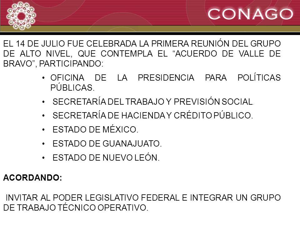 2 EL 14 DE JULIO FUE CELEBRADA LA PRIMERA REUNIÓN DEL GRUPO DE ALTO NIVEL, QUE CONTEMPLA EL ACUERDO DE VALLE DE BRAVO, PARTICIPANDO: OFICINA DE LA PRESIDENCIA PARA POLÍTICAS PÚBLICAS.