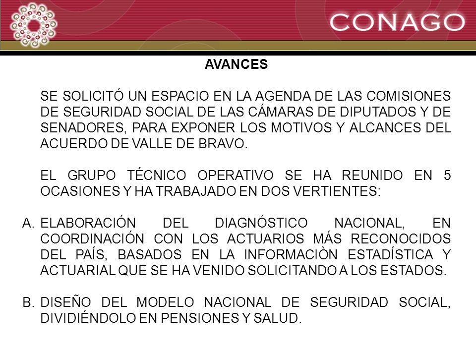 3 AVANCES SE SOLICITÓ UN ESPACIO EN LA AGENDA DE LAS COMISIONES DE SEGURIDAD SOCIAL DE LAS CÁMARAS DE DIPUTADOS Y DE SENADORES, PARA EXPONER LOS MOTIVOS Y ALCANCES DEL ACUERDO DE VALLE DE BRAVO.