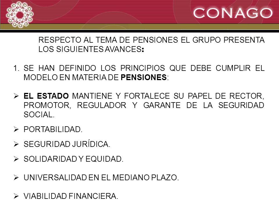 4 RESPECTO AL TEMA DE PENSIONES EL GRUPO PRESENTA LOS SIGUIENTES AVANCES : 1.SE HAN DEFINIDO LOS PRINCIPIOS QUE DEBE CUMPLIR EL MODELO EN MATERIA DE PENSIONES: EL ESTADO MANTIENE Y FORTALECE SU PAPEL DE RECTOR, PROMOTOR, REGULADOR Y GARANTE DE LA SEGURIDAD SOCIAL.