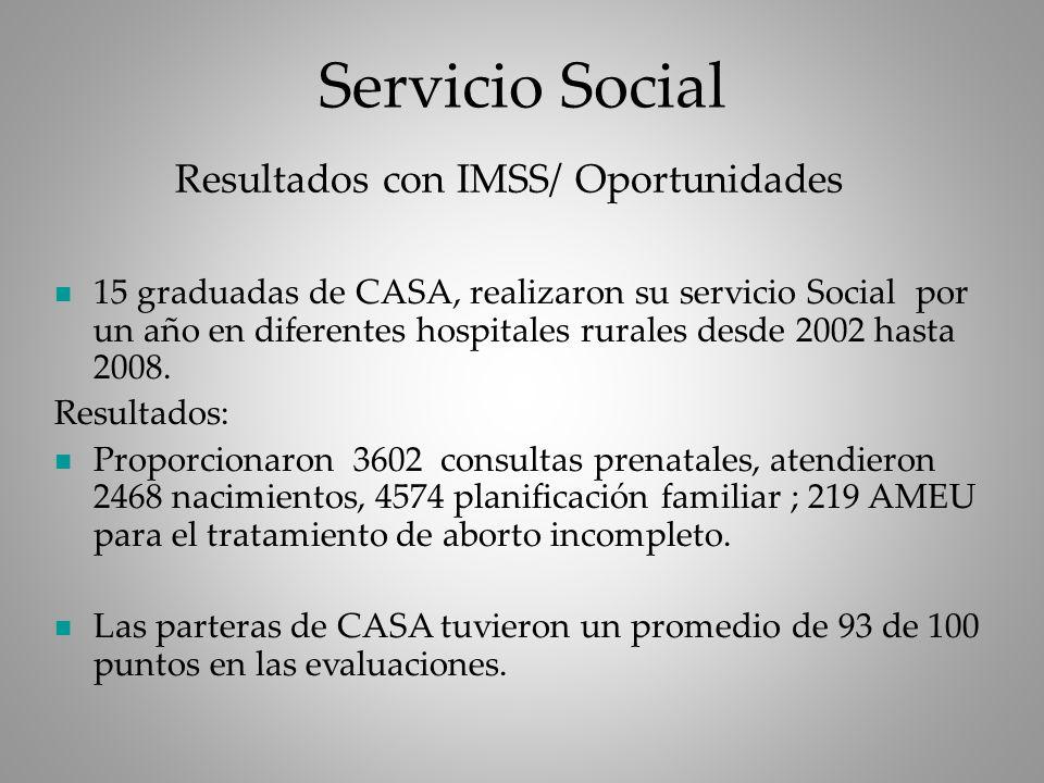 15 graduadas de CASA, realizaron su servicio Social por un año en diferentes hospitales rurales desde 2002 hasta 2008.