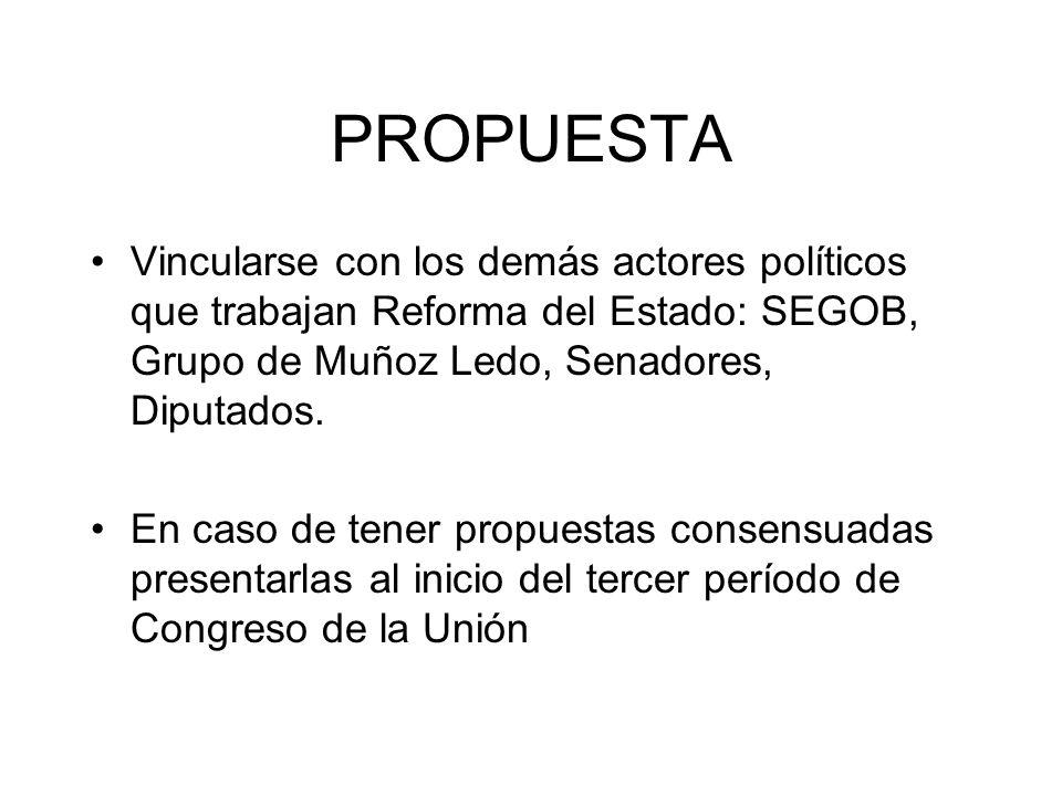 PROPUESTA Vincularse con los demás actores políticos que trabajan Reforma del Estado: SEGOB, Grupo de Muñoz Ledo, Senadores, Diputados.