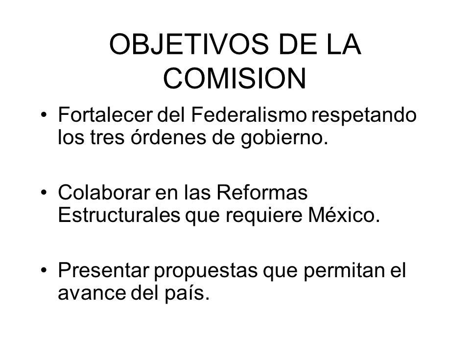SITUACION Hasta este momento la Comisión de Reforma del Estado ha trabajado de manera constante y podemos sintetizar el trabajo en lo siguiente: