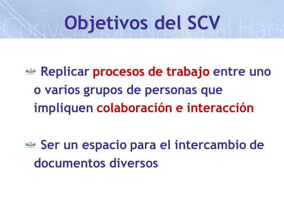 Objetivos del SCV procesos de trabajo Replicar procesos de trabajo entre uno o varios grupos de personas que impliquen colaboración e interacción Ser