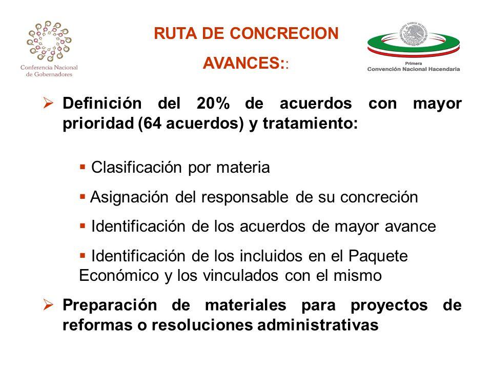 Definición del 20% de acuerdos con mayor prioridad (64 acuerdos) y tratamiento: Clasificación por materia Asignación del responsable de su concreción Identificación de los acuerdos de mayor avance Identificación de los incluidos en el Paquete Económico y los vinculados con el mismo Preparación de materiales para proyectos de reformas o resoluciones administrativas RUTA DE CONCRECION AVANCES: :