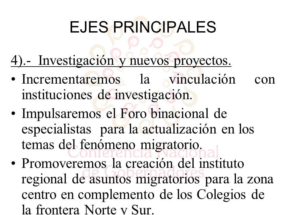 4).- Investigación y nuevos proyectos.