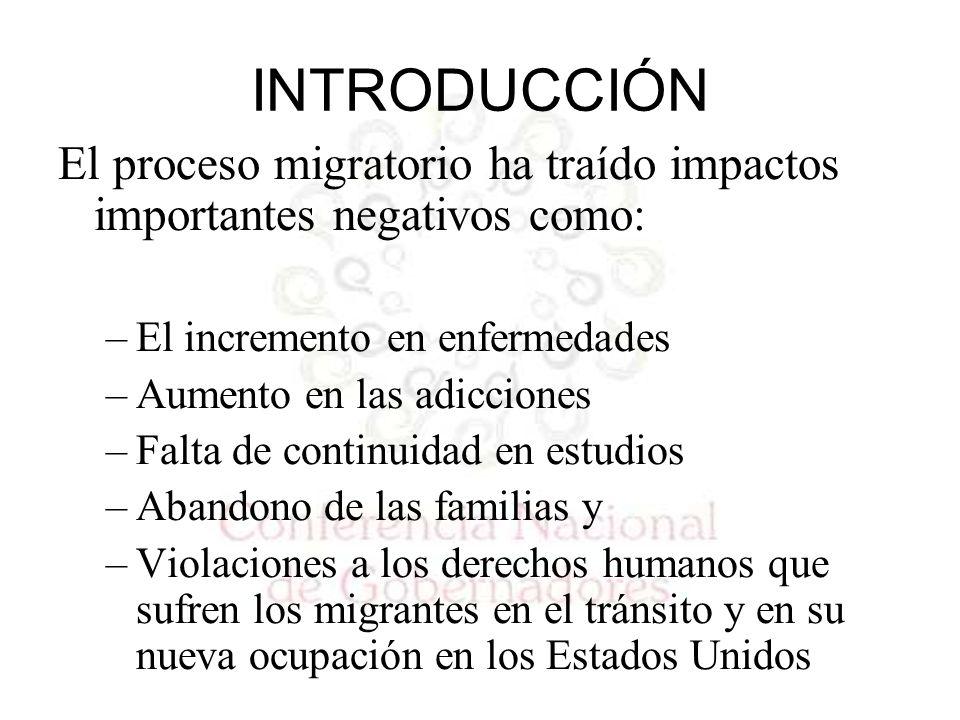 INTRODUCCIÓN El proceso migratorio ha traído impactos importantes negativos como: –El incremento en enfermedades –Aumento en las adicciones –Falta de continuidad en estudios –Abandono de las familias y –Violaciones a los derechos humanos que sufren los migrantes en el tránsito y en su nueva ocupación en los Estados Unidos