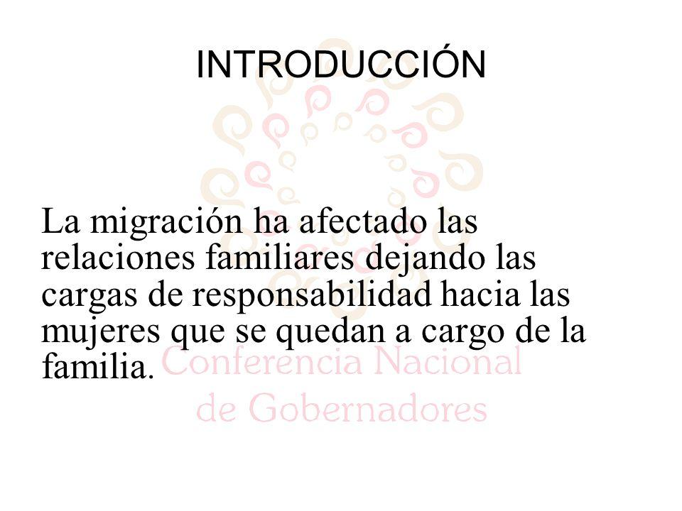 La migración ha afectado las relaciones familiares dejando las cargas de responsabilidad hacia las mujeres que se quedan a cargo de la familia.