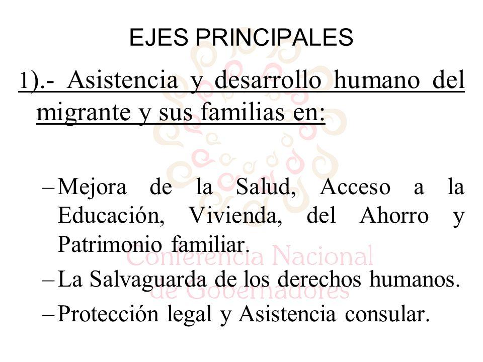 EJES PRINCIPALES 1 ).- Asistencia y desarrollo humano del migrante y sus familias en: –Mejora de la Salud, Acceso a la Educación, Vivienda, del Ahorro y Patrimonio familiar.
