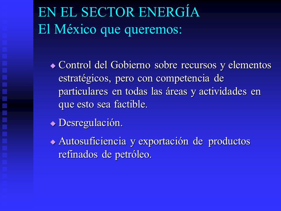 EN EL SECTOR ENERGÍA El México que queremos: Control del Gobierno sobre recursos y elementos estratégicos, pero con competencia de particulares en todas las áreas y actividades en que esto sea factible.