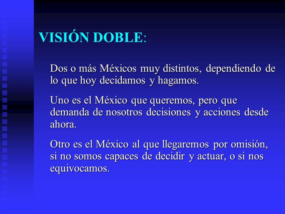 VISIÓN DOBLE: Dos o más Méxicos muy distintos, dependiendo de lo que hoy decidamos y hagamos.