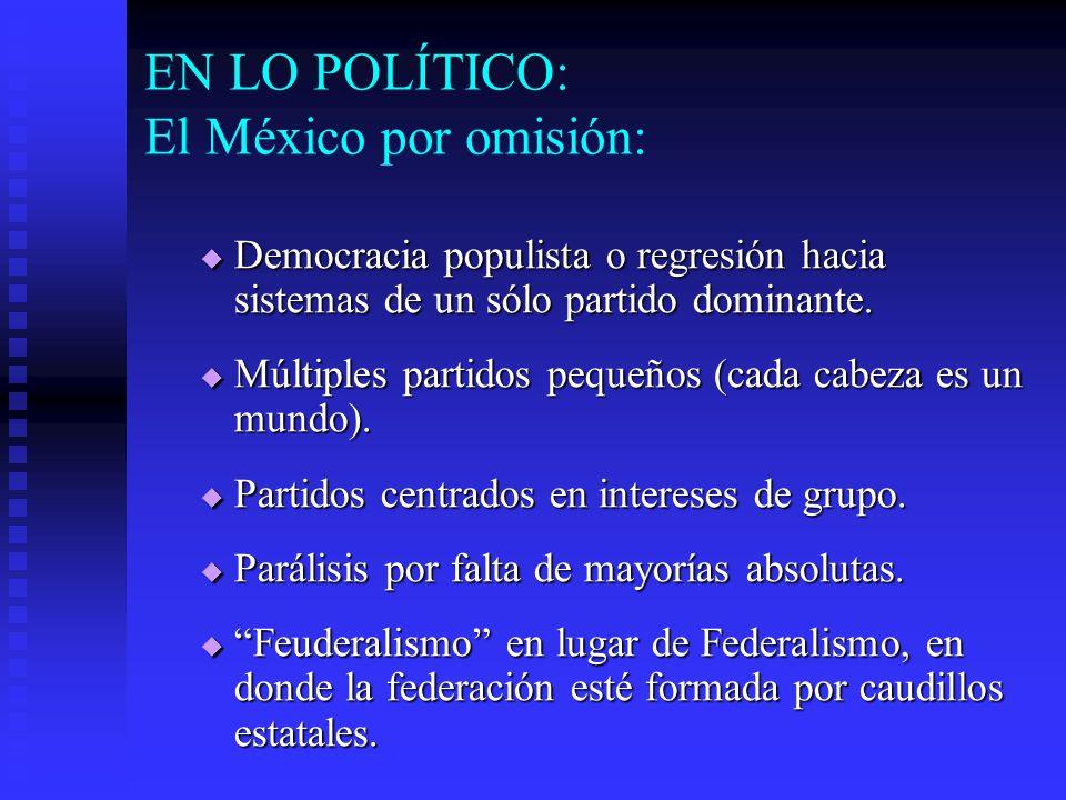 EN LO POLÍTICO: El México por omisión: Democracia populista o regresión hacia sistemas de un sólo partido dominante.