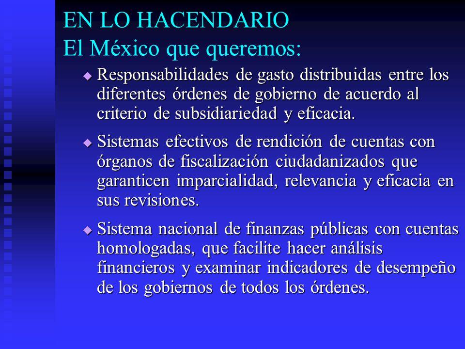 EN LO HACENDARIO El México que queremos: Responsabilidades de gasto distribuidas entre los diferentes órdenes de gobierno de acuerdo al criterio de subsidiariedad y eficacia.