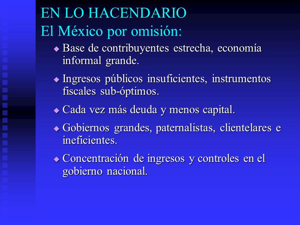 EN LO HACENDARIO El México por omisión: Base de contribuyentes estrecha, economía informal grande.
