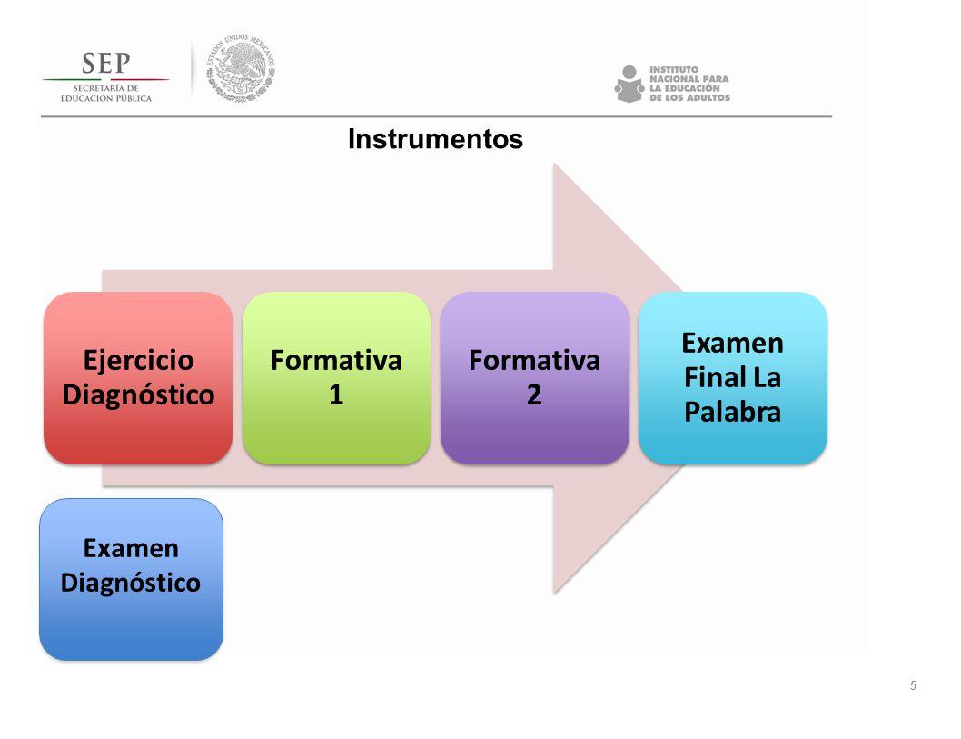 5 Instrumentos Ejercicio Diagnóstico Formativa 1 Formativa 2 Examen Final La Palabra Examen Diagnóstico