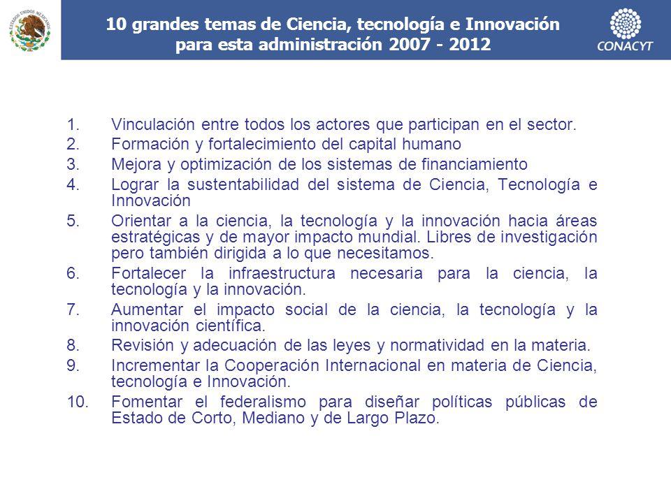 10 grandes temas de Ciencia, tecnología e Innovación para esta administración 2007 - 2012 1.Vinculación entre todos los actores que participan en el sector.