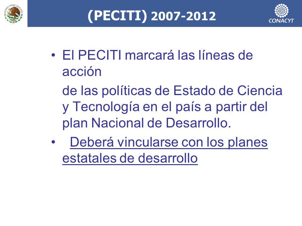 (PECITI) 2007-2012 El PECITI marcará las líneas de acción de las políticas de Estado de Ciencia y Tecnología en el país a partir del plan Nacional de Desarrollo.