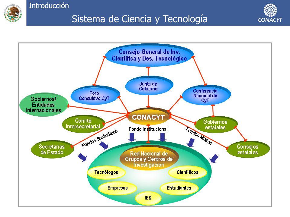 Sistema de Ciencia y Tecnología Introducción