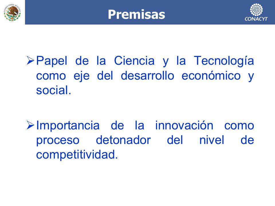 Premisas Papel de la Ciencia y la Tecnología como eje del desarrollo económico y social. Importancia de la innovación como proceso detonador del nivel