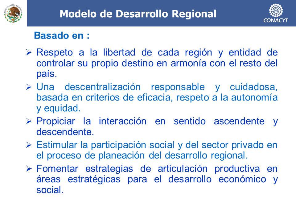 Modelo de Desarrollo Regional Respeto a la libertad de cada región y entidad de controlar su propio destino en armonía con el resto del país.