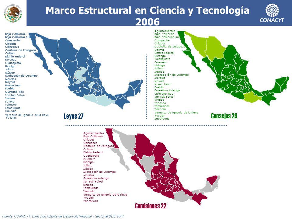 Fuente: CONACYT, Dirección Adjunta de Desarrollo Regional y Sectorial/DDE.2007 Leyes 27 Consejos 29 Comisiones 22 Aguascalientes Baja California Chiap