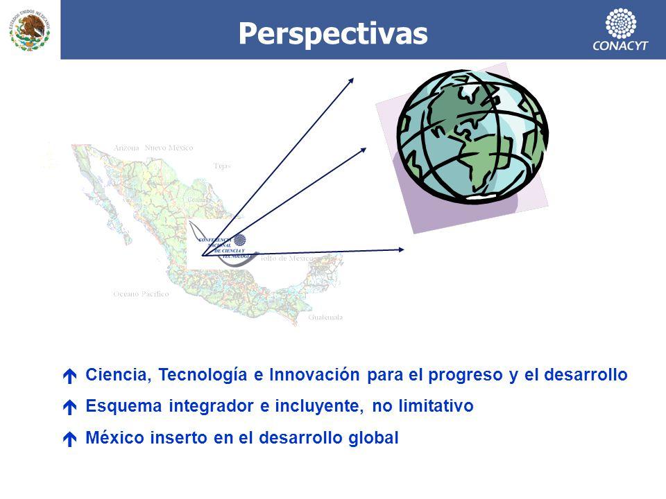 Perspectivas Ciencia, Tecnología e Innovación para el progreso y el desarrollo Esquema integrador e incluyente, no limitativo México inserto en el desarrollo global