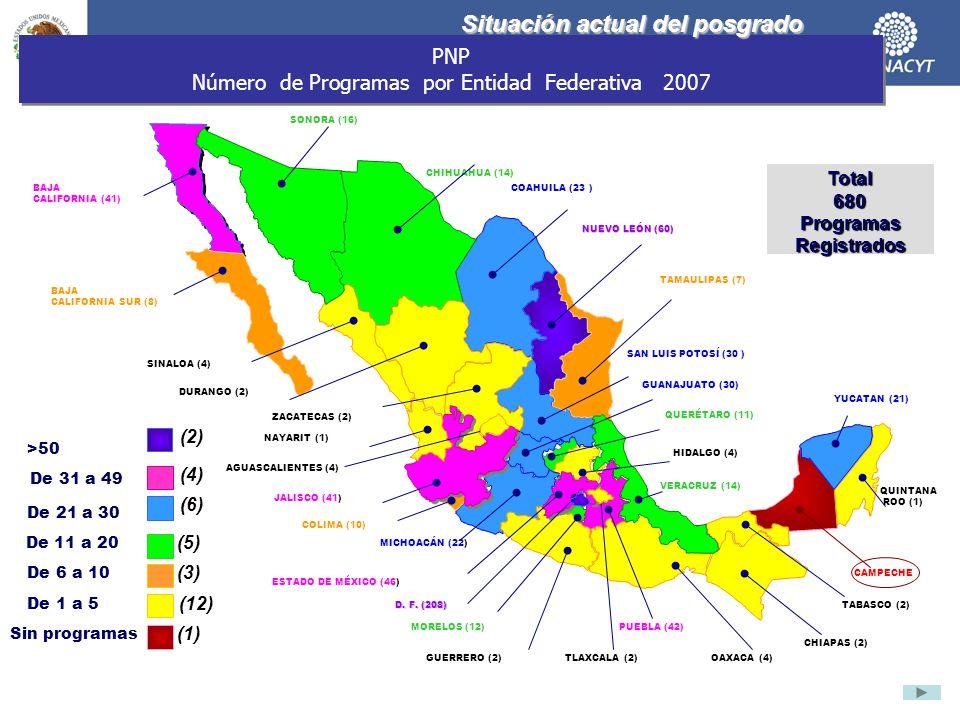 PNP Número de Programas por Entidad Federativa 2007 BAJA CALIFORNIA (41) QUINTANA ROO (1) ESTADO DE MÉXICO (46) MICHOACÁN (22) COLIMA (10) TABASCO (2)