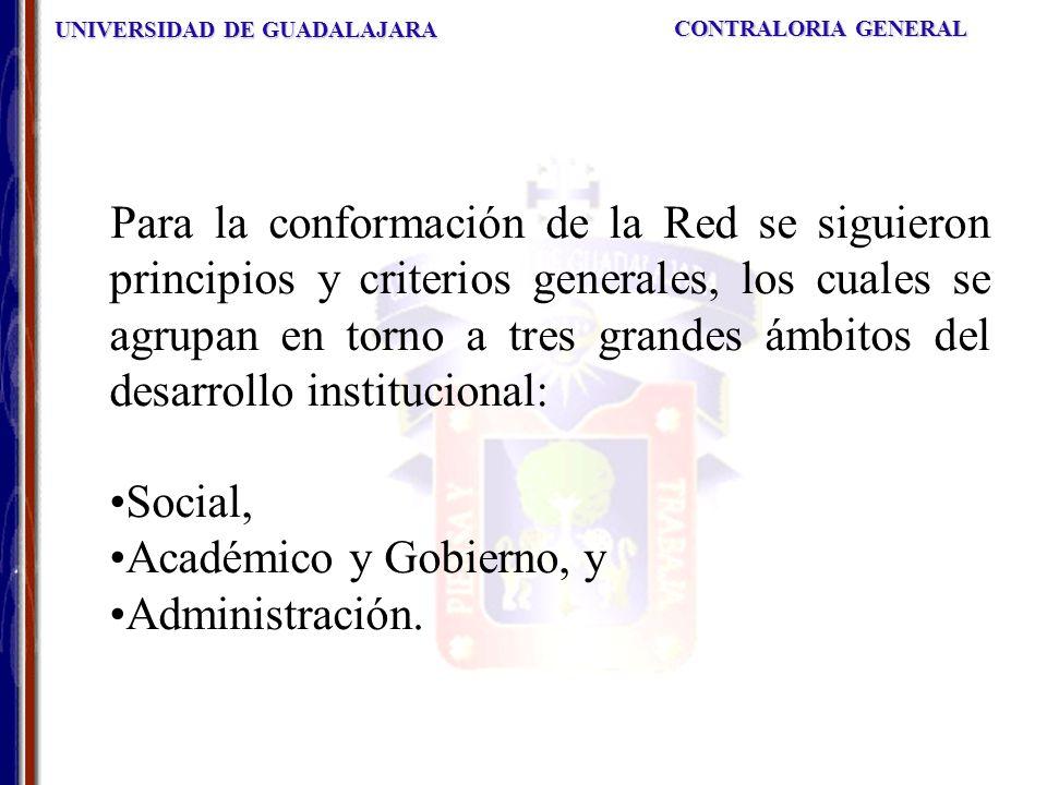 UNIVERSIDAD DE GUADALAJARA CONTRALORIA GENERAL Para la conformación de la Red se siguieron principios y criterios generales, los cuales se agrupan en torno a tres grandes ámbitos del desarrollo institucional: Social, Académico y Gobierno, y Administración.