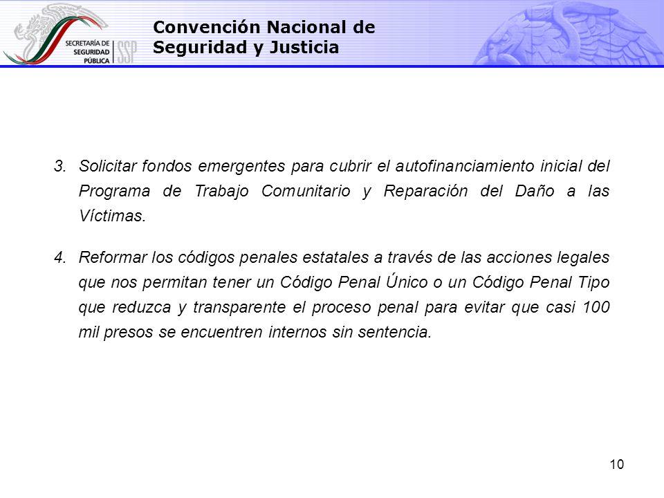 10 Convención Nacional de Seguridad y Justicia 3.Solicitar fondos emergentes para cubrir el autofinanciamiento inicial del Programa de Trabajo Comunit