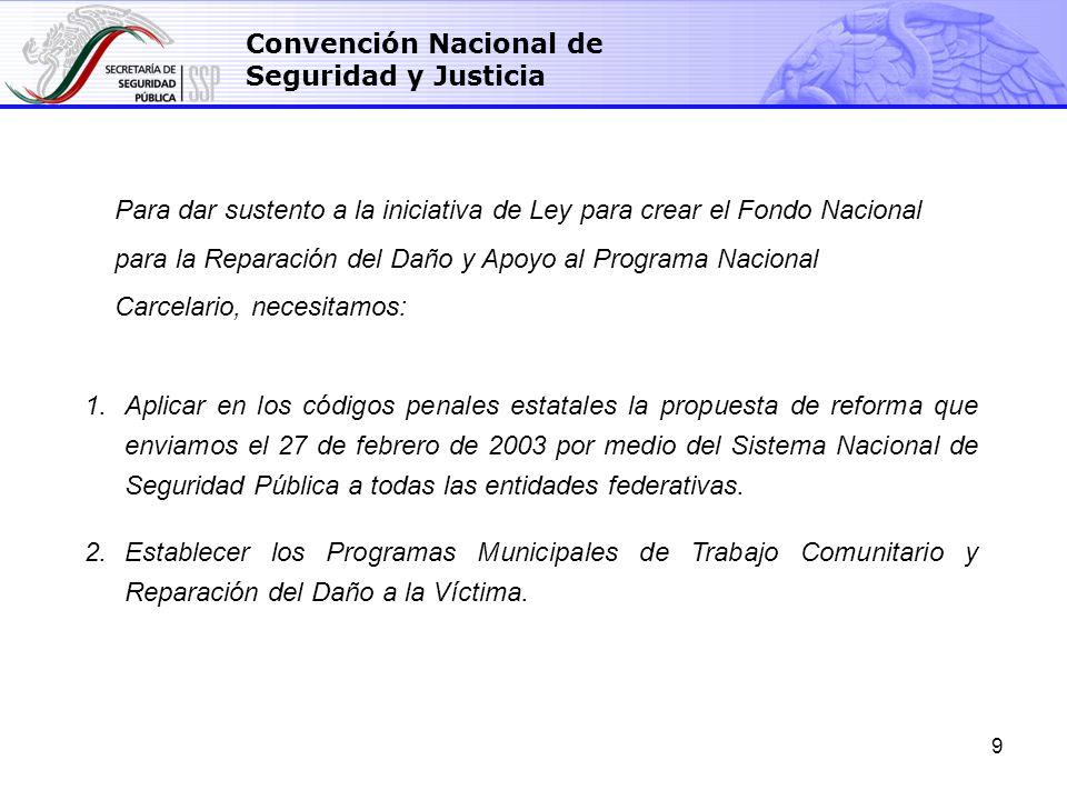 9 Convención Nacional de Seguridad y Justicia 1.Aplicar en los códigos penales estatales la propuesta de reforma que enviamos el 27 de febrero de 2003 por medio del Sistema Nacional de Seguridad Pública a todas las entidades federativas.