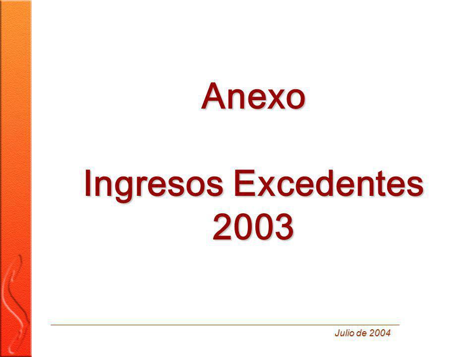 Anexo Ingresos Excedentes 2003 Julio de 2004